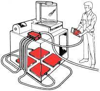 Air Bearing Rigging Equipment to float heavy loads on air. Material Handling Equipment